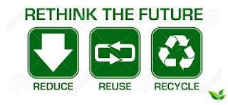 Jawaban Soal Contoh Reduce, Reuse dan Recycle