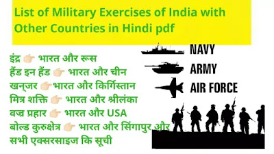 List of Military Exercises of India with Other Countries in Hindi pdf