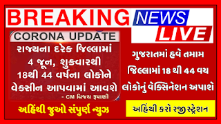 Vaccination of people in the age group of 18 to 44 in all 33 districts of Gujarat