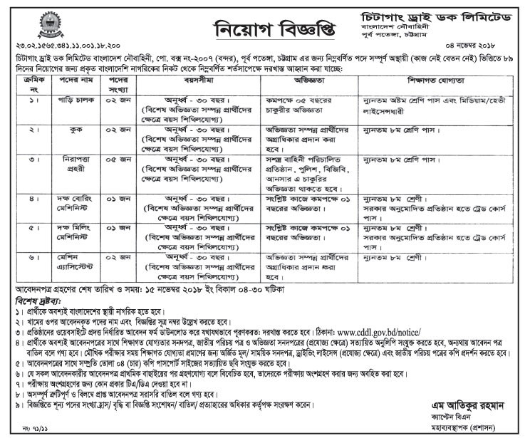 Chittagong Dry Dock Limited job circular 2018