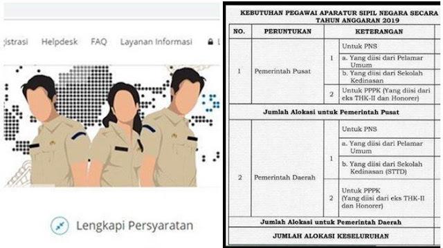 Inilah Link Online Pendaftaran CPNS 11 November 2019, Pemrov Sumut Butuh 306 Orang, Taput dan Tapteng 249