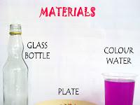 Bermain Bersama Fisika: Botolnya Haus Tuh!