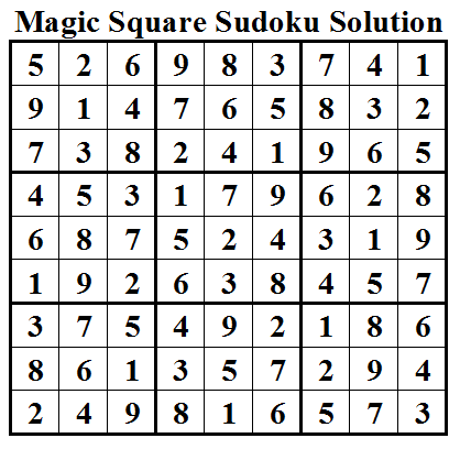 Magic Square Sudoku (Daily Sudoku League #28) Solution