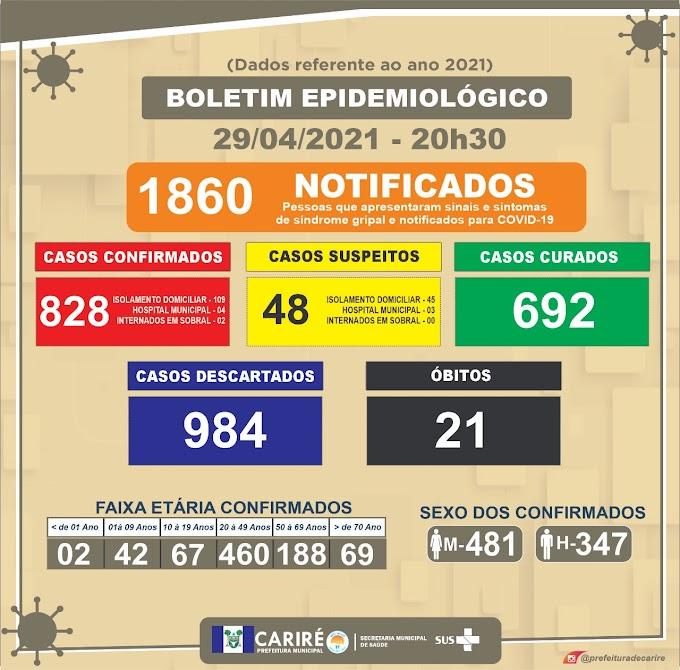 Boletim do covid-19 deste dia 29/04 até às 20h30, em Cariré (Dados referentes a 2021)
