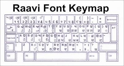 Raavi Font Keymap