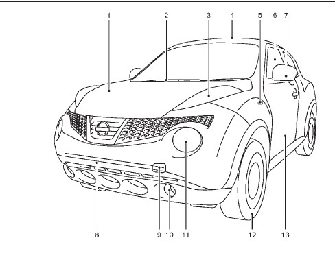 Manuales de mecánica y taller: Manual de usuario Nissan