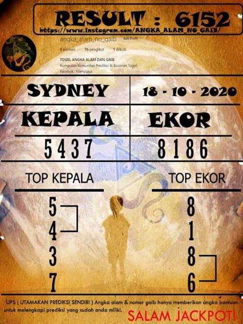 Kode syair Sydney Minggu 18 Oktober 2020 198