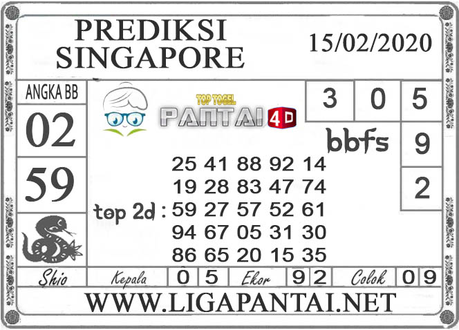PREDIKSI TOGEL SINGAPORE PANTAI4D 15 FEBRUARI 2020