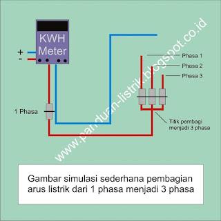 gambar simulasi pembagian listrik 1 phase menjadi 3 phase
