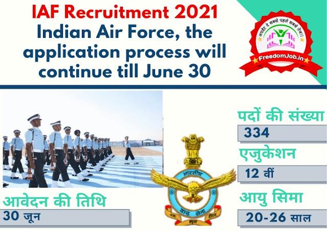 IAF Recruitment 2021