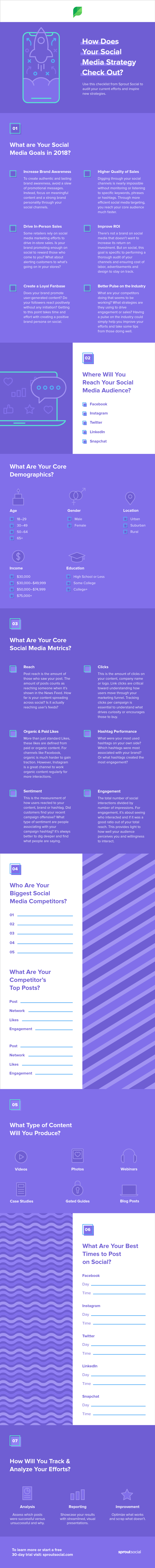 7 Steps in Creating a Winning Social Media Marketing Strategy in 2018 - #infographic