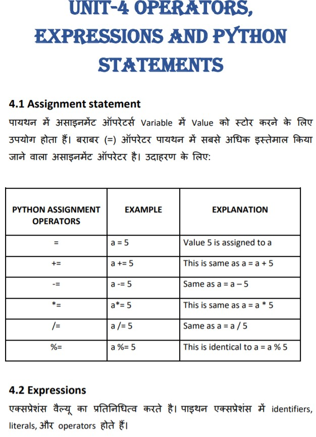 Chapter 4 Operators, Expressions and Python Statements of Programming & Problem Solving Through Python Language (M3-R5) NIELIT O Level