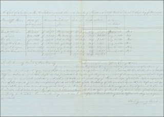 Commissioners Report 1872 in case of Good and Walton vs Jollett