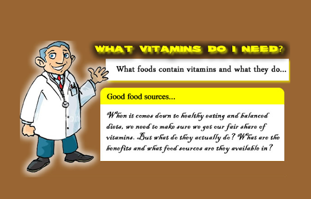 What Vitamins Do I Need?  #Infographic