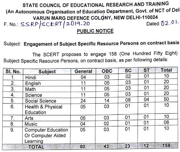 image : SCERT, Delhi Guest Lecturer Recruitment 2020 @ TeachMatters