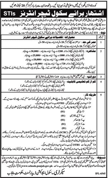 Educational Department Punjab Jobs | Punjab Teacher Jobs 2021 | Punjab Govt Teacher Jobs 2021