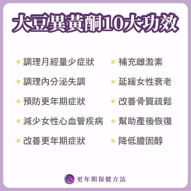 更年期保健食品-大豆異黃酮(Soy)