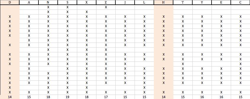 kindergarten data