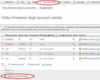 Come creare un utente su phpmyadmin