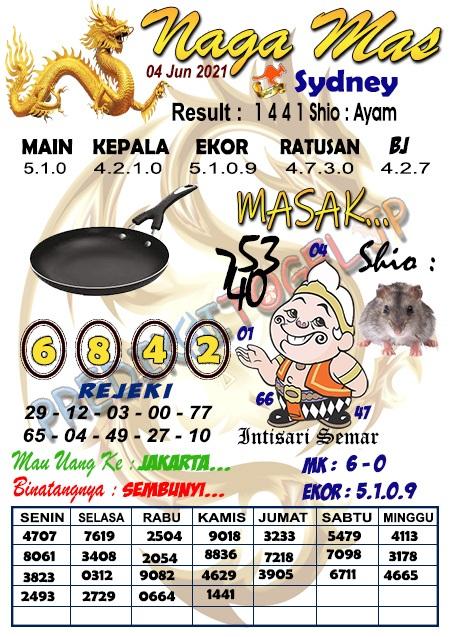 Naga mas sydney 27 juni 2021 keraton