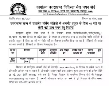 Uttarakhand Medical Service Selection Board Recruitment 2021