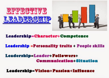 Image of Effective leadership -A Article on it's Definition,characteristics,Qualities,styles,Quotes,skill,concept,factors,theories,Roles,Components & Leadership lessons from Abraham Lincoln