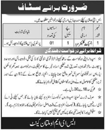 Most recent Jobs Multan:: Punjab Police Jobs in Multan as Inspect Collector: