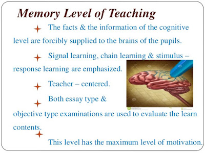 memory level of teaching ppt and pdf notes slideshare
