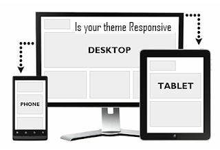 What are responsive Templates? Check if your website is responsive or not
