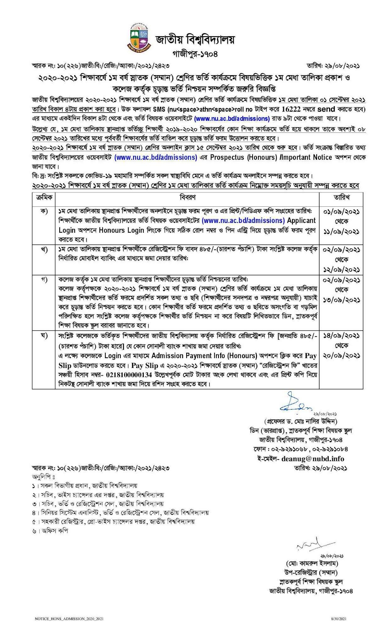 National University (NU) Honours Admission Result 2021 - 1st Merit List