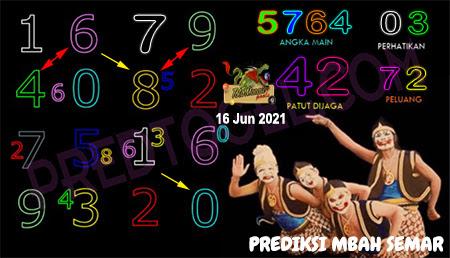 Prediksi Mbah Semar Macau rabu 16 juni 2021