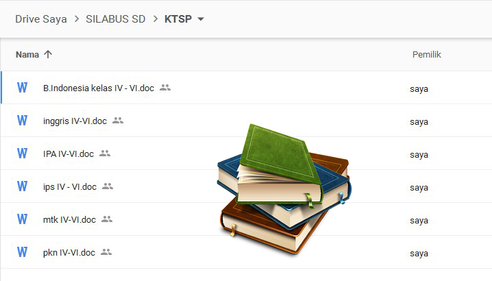 Download Silabus SD Kelas 4,5,6 Semester 1 dan 2 Semua Mapel KTSP