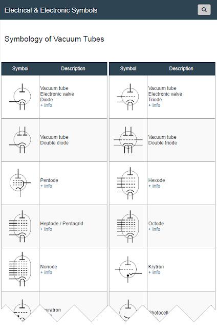 Vacuum Tube Symbols