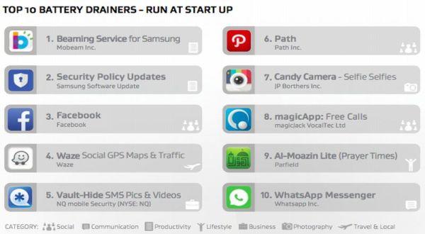 Aplikasi-Android-Boros-baterai (1).jpg