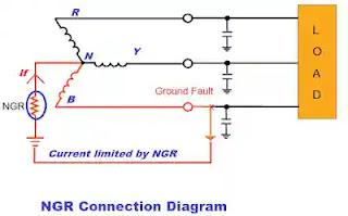 كيف تحسب قيمة مقاومة NGR؟