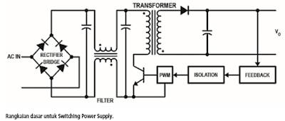 Pengertian Power Supply PSU, Fungsi Serta Cara Kerjanya Terlengkap