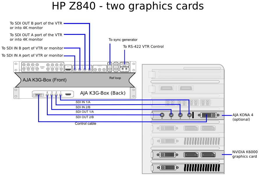 HP Z840 Autodesk Flame 2015 EXT3   The Secret Life of an Autodesk