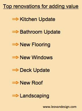Top renovations for adding value to your home infographic.