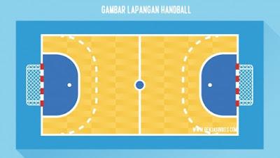 Gambar Lapangan Handball