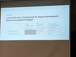 screen capture of a budget slide during the meeting presentation