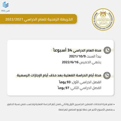 الخريطة الزمنية للعام الدراسي ٢٠٢١/ ٢٠٢٢ لجميع مراحل التعليم المختلفة للمدارس الرسمية والرسمية للغات والخاصة والخاصة للغات