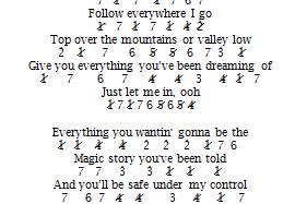 Not Angka Pianika Lagu Lily - Alan Walker