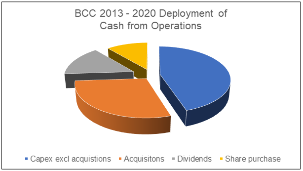 BCC deployment of cash from ops