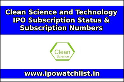 Clean Science and Technology IPO Subscription Status