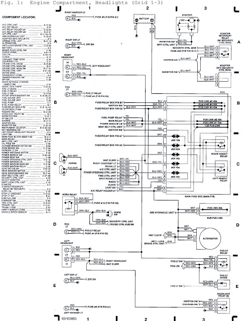 1992 subaru svx fuse box diagram
