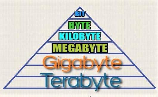 التخزين,الذاكرة,ذاكرة,مساحة التخزين,زيادة حجم التخزين,ذاكرة الهاتف,الى الذاكرة الخارجية,ترقية ذاكرة التخزين بلايستيشن 4,ذاكرة رام,زيادة مساحة التخزين الداخلية,ذاكرة تخزين,والذاكرة,برامج التخزين,ذاكرة تخزين هواوي,زيادة مساحة التخزين في هاتفك,ما هي برامج التخزين السحابي,برامج التخزين السحابي,مشكلة ذاكرة الهاتف,تحويل الذاكرة الخارجية الى ذاكرة داخلية,مساحة ذاكرة,الفرق بين الذاكره العشوائيه والذاكره الداخليه,زيادة حجم ذاكرة الجوال,التخزين السحابي,توسيع الذاكرة,ربط الذاكرة بالمعالج,الذاكرة ممتلئة  زيتابايت,بيتابايت,تيرابايت,جيجابايت,يوتابايت,ميجابايت,إكسابايت,اكسابايت,بايت,كيلوبايت,ما هو ترتيب وحدات قياس سعة تخزين البيانات تنازليًا,اسماء ومساحات وحدات قياس سعة تخزين البيانات,وحدة قياس سعة تخزين البيانات,وحدات قياس سعة تخزين البيانات تنازليا,تخزين,اخبار,سامسونج,سامسونج مصر,الفرق بين bit و byte,سامسونج مصر معندهمش ضمان,بت,معلومات,ثقافة,عامة,فلاش,هارد,دسك,وحدة,ذاكرة,memory,information technology (industry),gigabyte (unit of data size),data,data storage device (product category),information