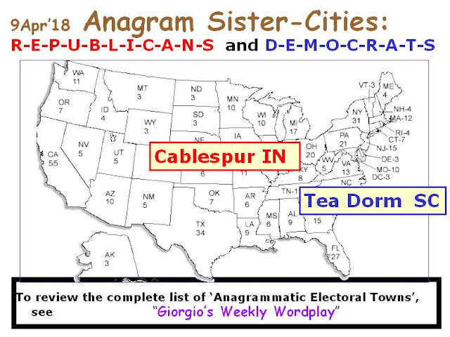 REPUBLICANS: Cablespur IN DEMOCRATS: Tea Dom SC