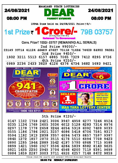 Nagaland-State-Lottery-Result-24-8-2021