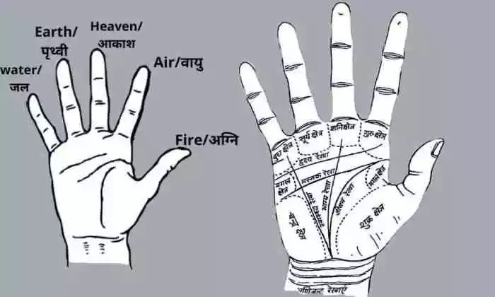 हस्त रेखा ज्ञान चित्र सहित