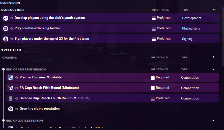 FM21 Palace Board Requirements